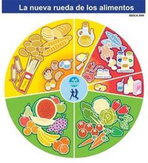 alimentazione alcalina e acida alimentazione alcalina contro alimenti acidificanti