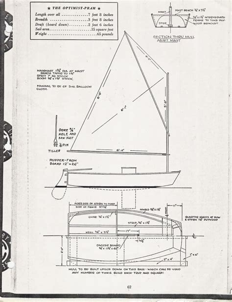 sailing boat dimensions optimist pram plans and building questions canoe sailing