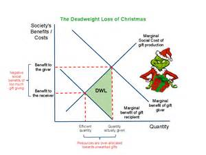 grinchonomics or how the economist stole christmas