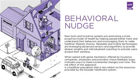 psfk 2017 forecast summary report labs behavioral nudge new tools