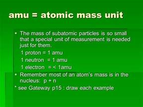 Mass Of A Proton In Amu Element Box Page 7 Si Silicon 14 Atomic Number Chemical