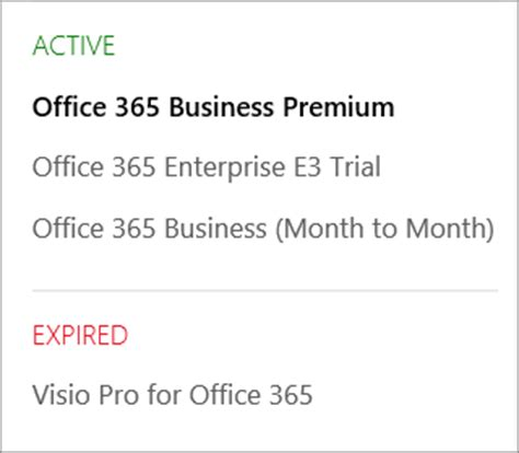 Office 365 Your Subscription Has Expired What Office 365 For Business Subscription Do I