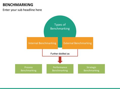 types of bench mark types of bench mark 28 images benchmarking guidelines