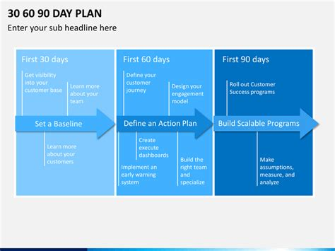 30 60 90 day plan template powerpoint template design