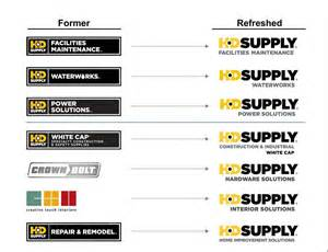 hd supply provides clarity on brand changes