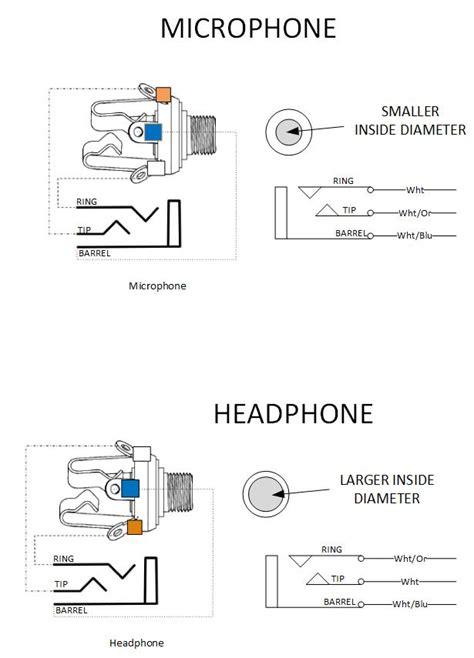 aviation headset wiring schematic 33 wiring diagram