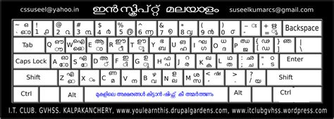 wordpress tutorial in malayalam malayalam typing tutorial by suseel kumar inscript