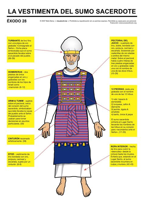las vestiduras del sumo sacerdote de israel la vestimenta del sumo sacerdote