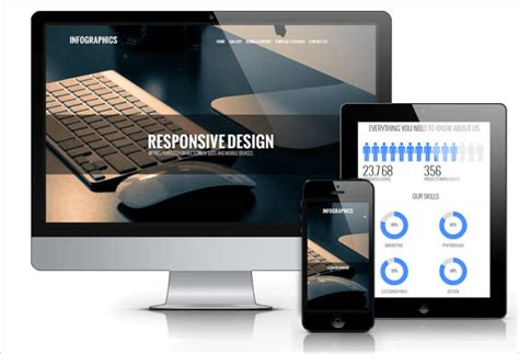 drupal responsive template 8 drupal themes free responsive templates