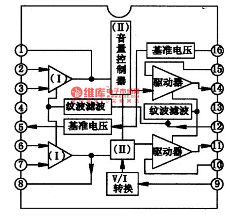 gate is a single integrated circuit which is a single integrated circuit 28 images which gate is a single integrated circuit