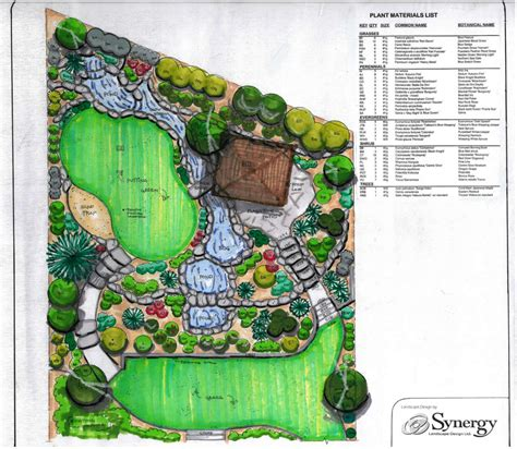 how to design a backyard landscape plan how to draw landscape design plans garden design garden design with landscape plans