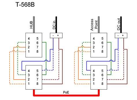 cat 5 cable wiring diagram pdf get free image about