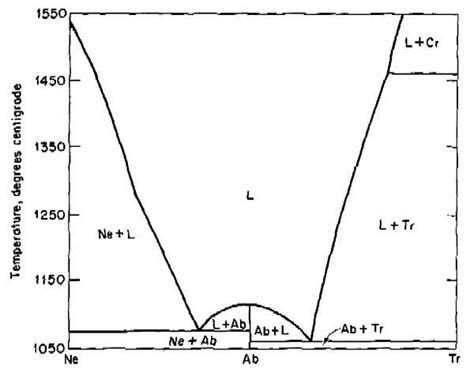 phase diagram of silica 28 images sio2 and co2 phase
