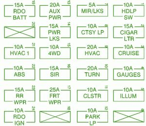 fuse panel layout diagram parts battery radio auxiliary power
