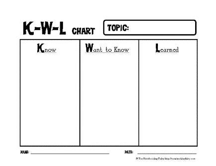 k w l graphic organizer printable