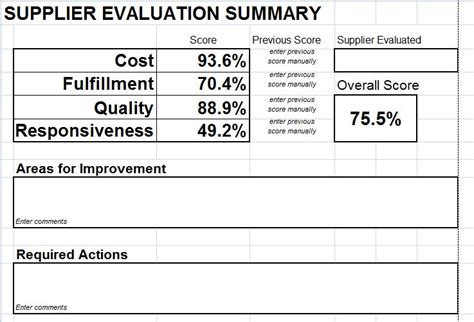 supplier evaluation scorecard templatestaff