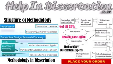 dissertation writer methodology dissertation experts are helpful
