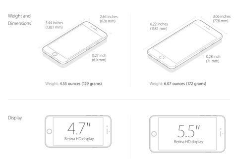 iphone 6 exact weight and dimensions