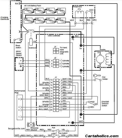 mc400 solenoid wiring diagram ezgo gas workhorse wiring