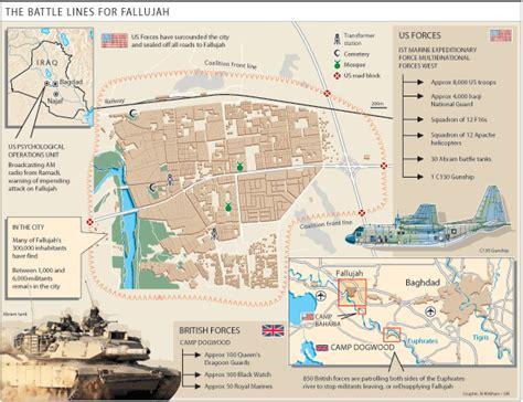 battle lines a graphic history of the civil war edinburgh graphic designer scotland uk