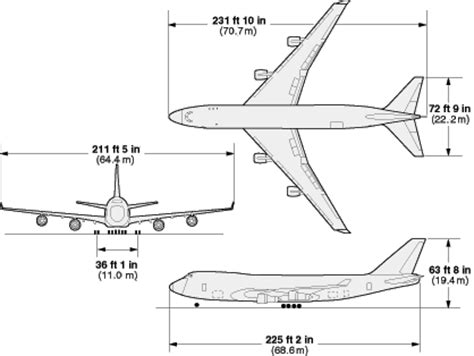 Brinkley S Cargo Freighter Specifications B747 400erf