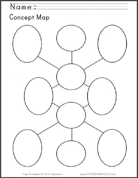 concept pattern organizer exles free printable two concept map worksheet student