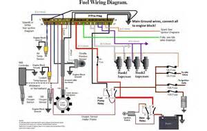 97 ford f 250 fuel injection wiring diagram get free
