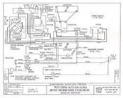 e z go rxv wiring diagram ez go cart wiring diagram wiring diagrams