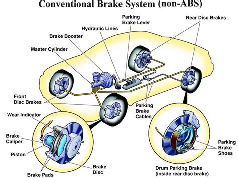 Kas Rem Brake Pad Dodge brake inspection for your safety auto repair shop