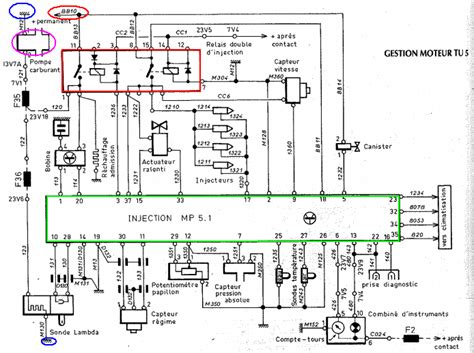 10 saxo vtr wiring diagram radio wires for stereo