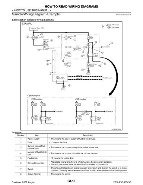 free download parts manuals 2010 infiniti fx instrument cluster glamorous wiring diagram infiniti fx35 photos best image schematics imusa us