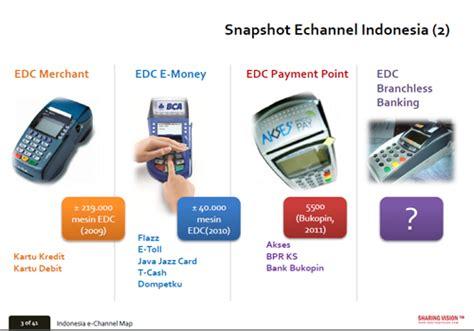 Mesin Edc pertumbuhan mesin edc di indonesia 2009 2011 sharingvision