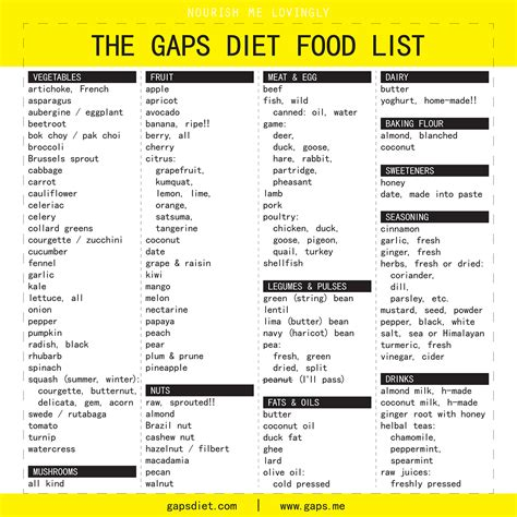 nourish me lovingly the gaps diet food list