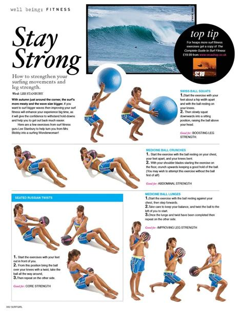 surfing workouts eoua
