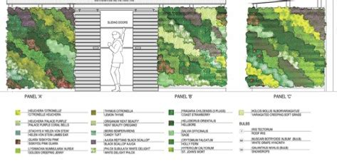 Architect Firms by Green Walls Price Of Perfection Styleseed