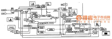 basic integrated circuits basic integrated circuit processing 28 images tda1301t the servo processing integrated