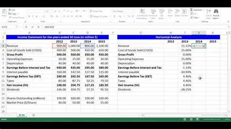 income statement exle horizontal analysis for income statement items using excel