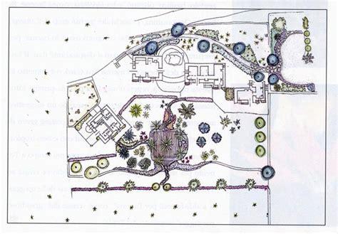 planimetria giardino giardini