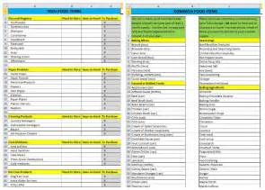 Home Pantry Inventory Software by Food Storage Inventory Spreadsheets You Can For