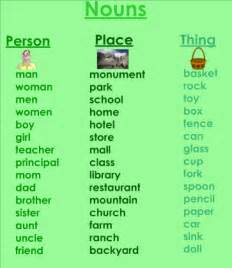 smart exchange usa nouns verbs and adjectives