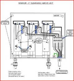 tankless water heaters plumbing help