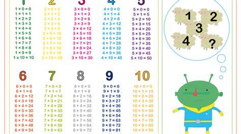 tablas de multiplicar del 1 al 10 matematicas juego tablas de multiplicar del 1 al 10 educapeques