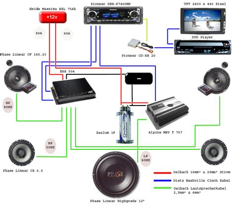 Hifi Anlage Auto by Beatmaster S Astra G