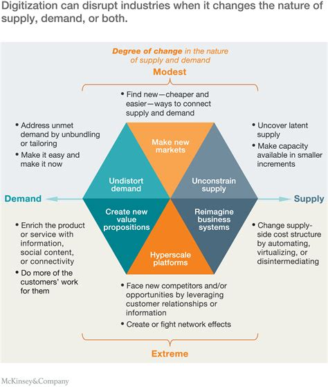 design framework digital india insights synergy design solutions