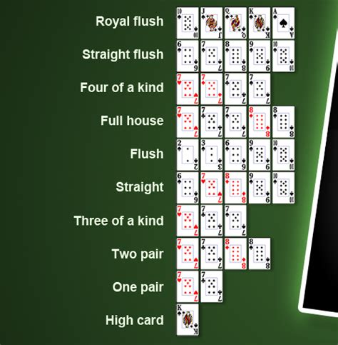 does four of a kind beat a full house poker hands l official poker hand ranking from best to worst