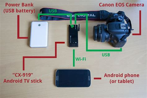 how to connect android to tv wireless dslr controller wi fi stick android apps on play
