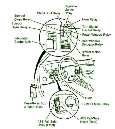 1994 honda prelude side of dash fuse box diagram circuit