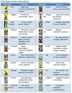 Lightning Tarot Card Meaning 25 Best Ideas About Tarot Card Meanings On