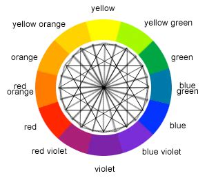 color image online color wheel color calculator sessions college