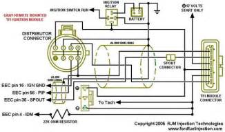 ford tfi ignition module wiring diagram tfi ford free wiring diagrams